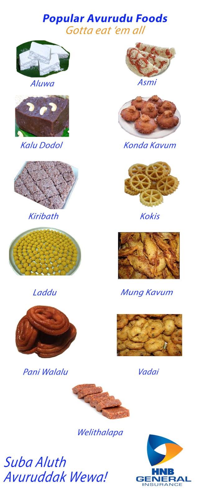 Avurudu Infographic HNBGI2